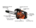 Where to rent CHAIN SAW CS355T 14 in New Boston OH